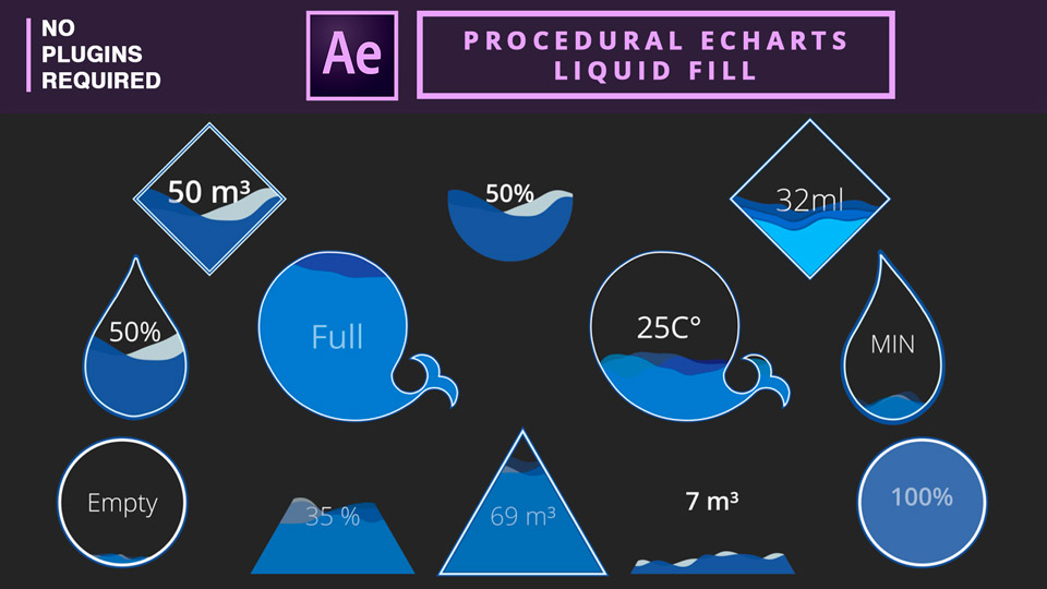 Procedural ECharts Liquid , Liquid Chart , Liquid Animation , Visualization Chart , After Effects Tutorial