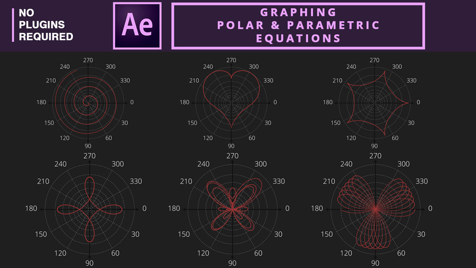 Graph Polar and parametric equations , after effects tutorials , motion graphics tutorials , after effects expressions , learn AE expressions